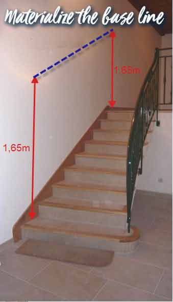 How To Hang Picture Frames In A Staircase Stairways