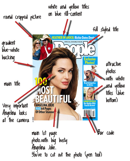 Make your own fake magazine cover how to make a people for Make your own magazine cover template