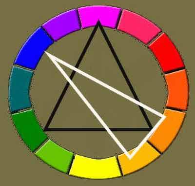 Color wheel harmonic colors and color theory - Quelle couleur associer au mauve ...